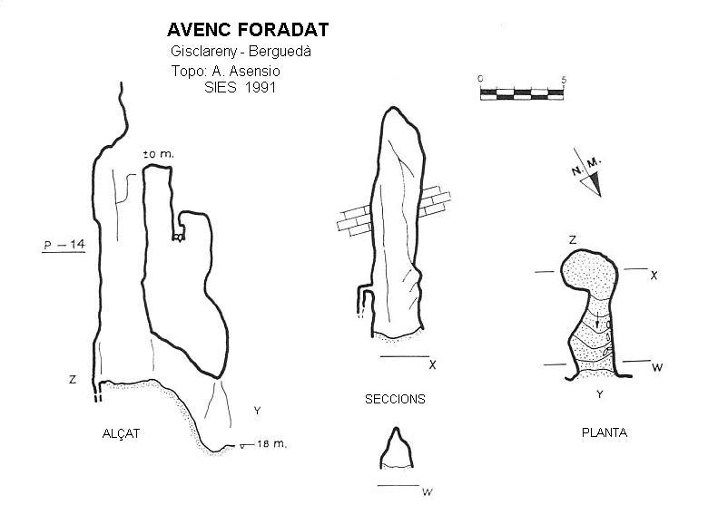 topo Avenc Foradat
