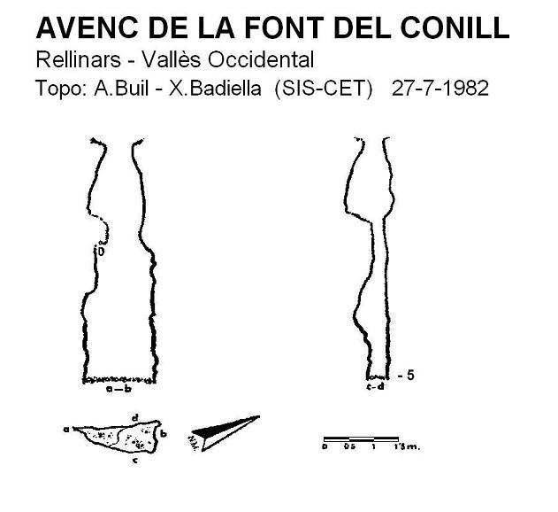 topo Avenc de la Font del Conill