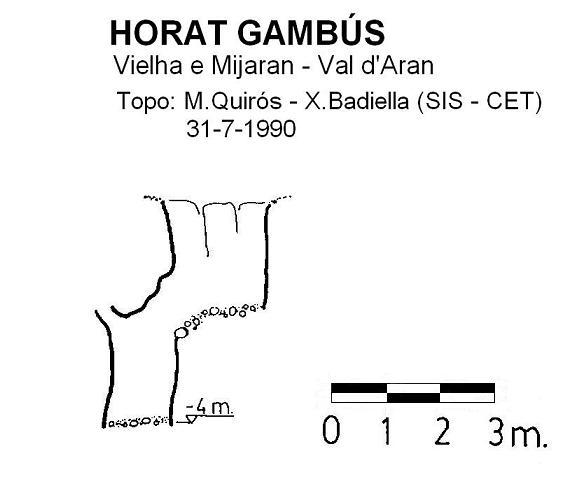topo Horat Gambús