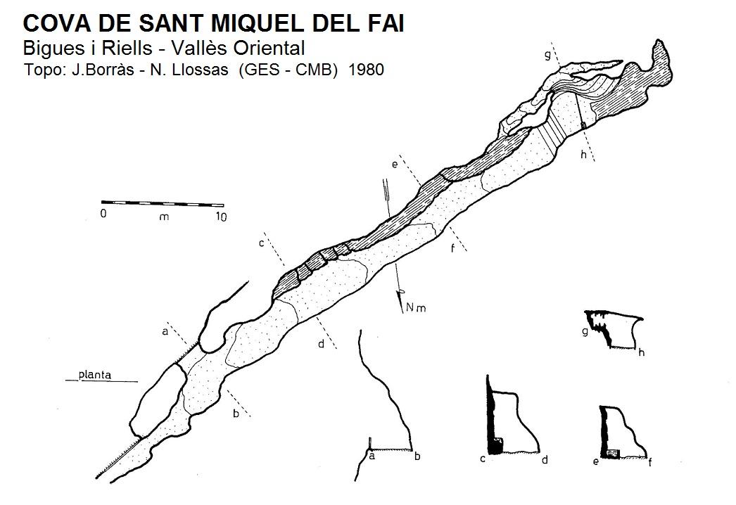 topo Cova de Sant Miquel del Fai