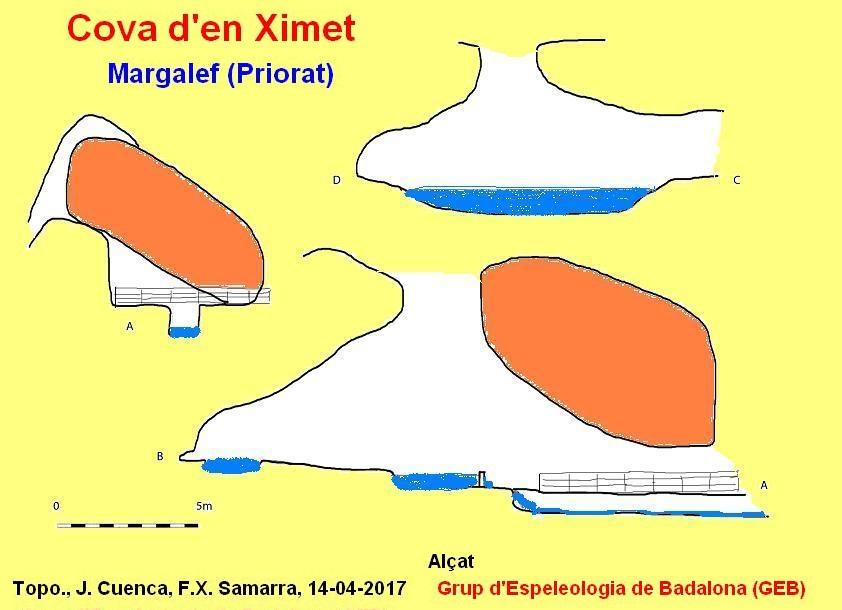 topo Cova d'en Ximet