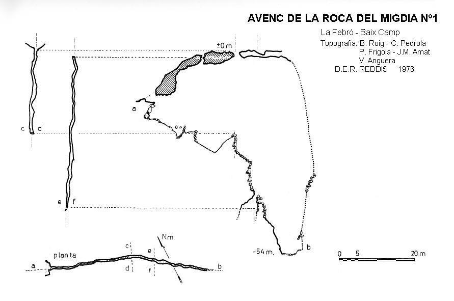 topo Avenc de la Roca del Migdia Nº1