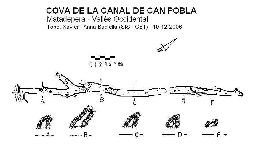 topo Cova de la Canal de Can Pobla