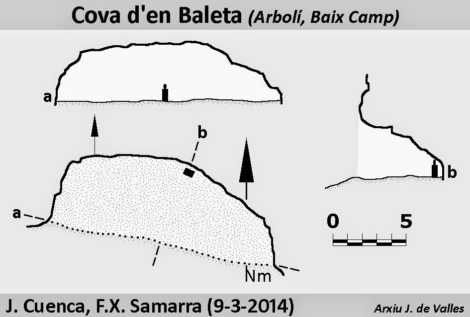 topo Cova d'en Baleta