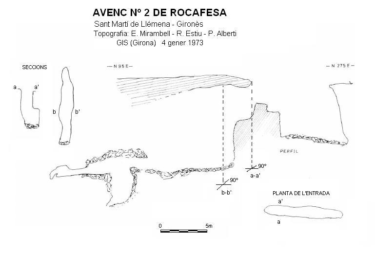 topo Avenc Nº2 de Rocafesa