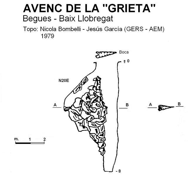 topo Avenc de la Grieta