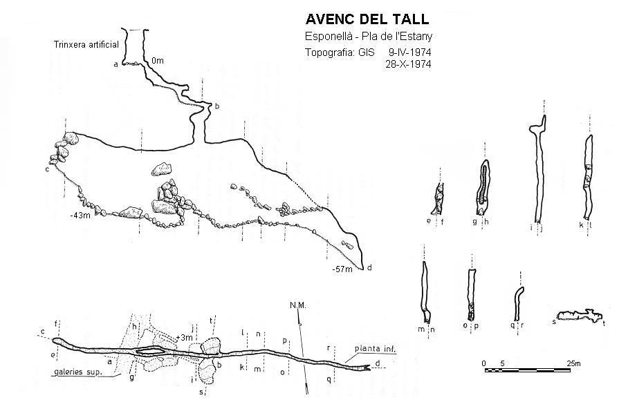 topo Avenc del Tall