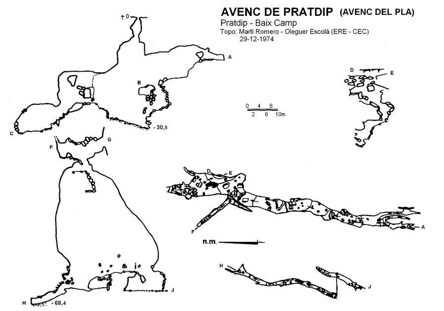 topo Avenc de Pratdip
