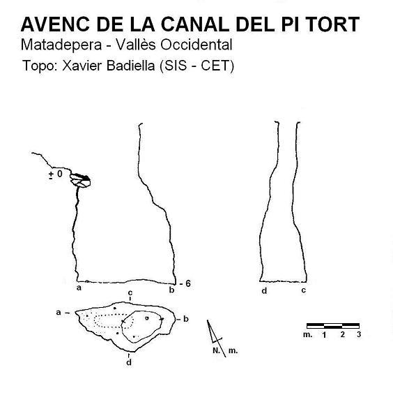 topo Avenc de la Canal del Pi Tort
