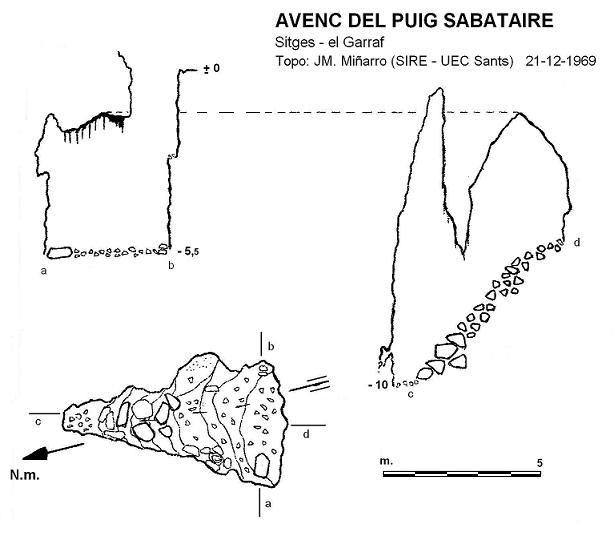 topo Avenc del Puig Sabataire