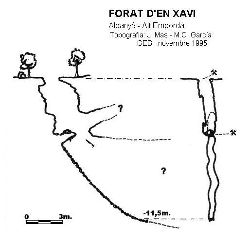 topo Forat d'en Xavi