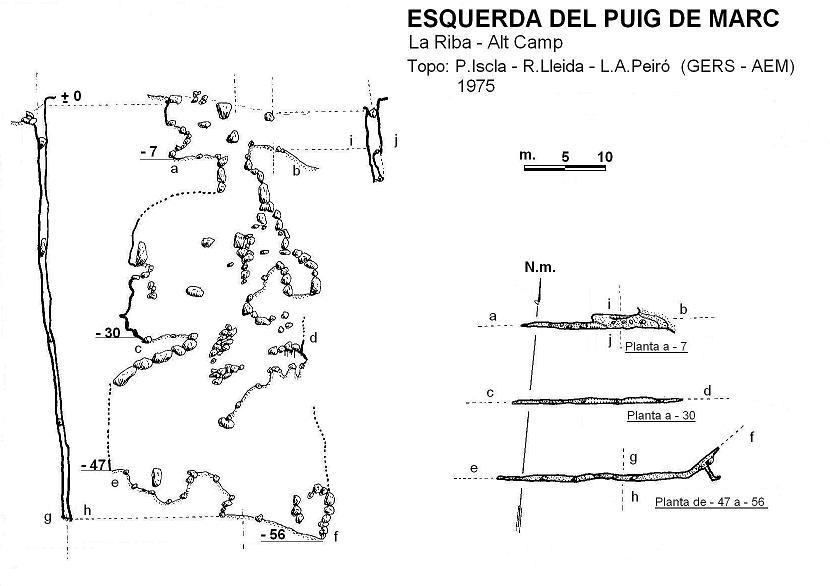 topo Esquerda del Puig de Marc