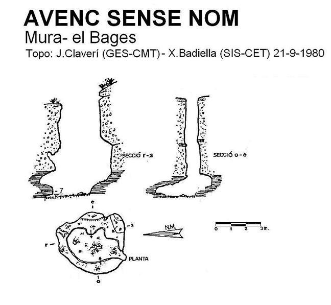 topo Avenc Sense Nom