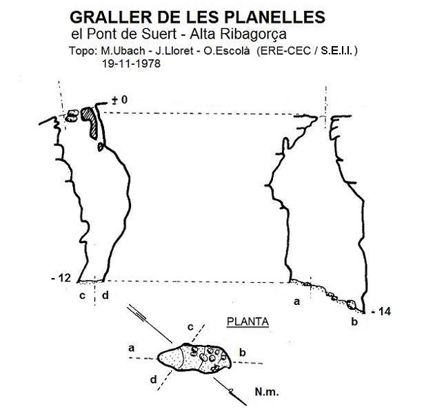 topo Graller de les Planelles