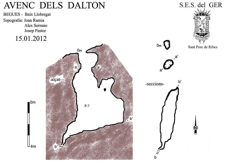 topo Avenc dels Dalton