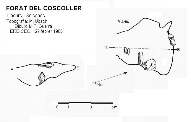 topo Forat del Coscoller