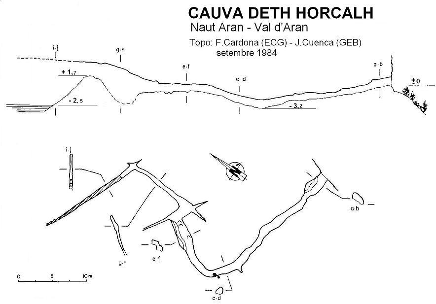 topo Cauva Deth Horcalh
