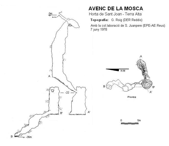 topo Avenc de la Mosca
