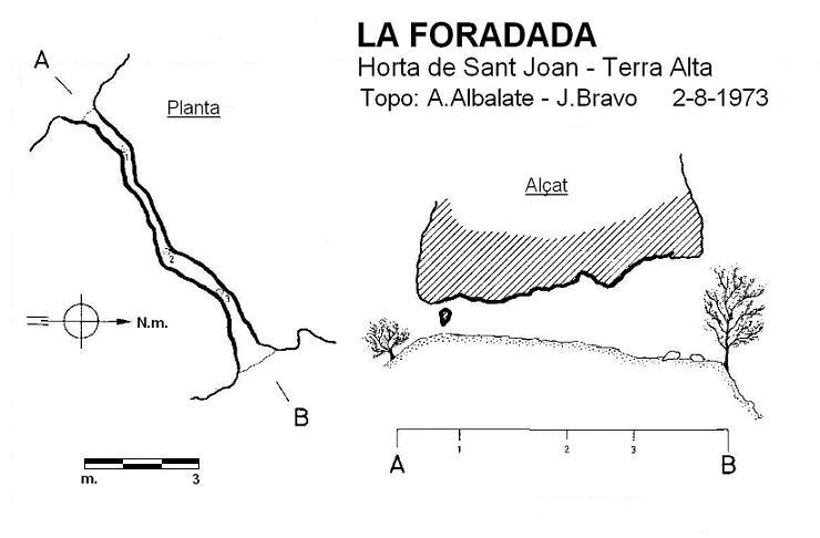 topo la Foradada