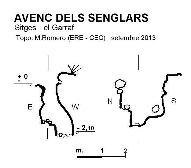 topo Avenc dels Senglars