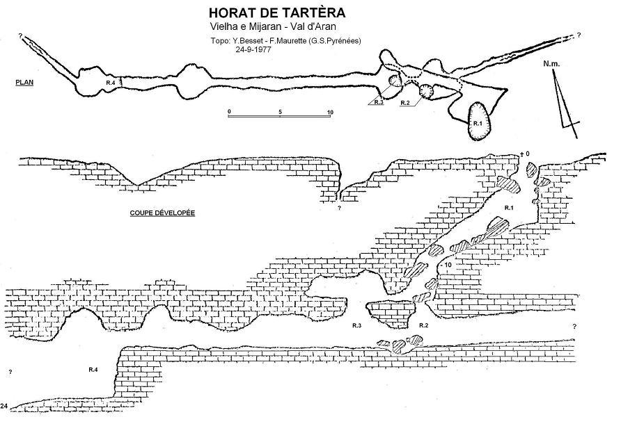 topo Horat de Tartèra