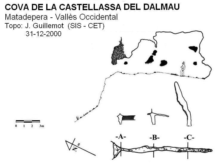 topo Cova de Castellassa del Dalmau