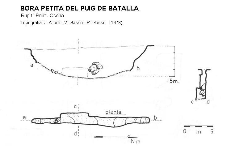 topo Bora Petita del Puig de Batalla