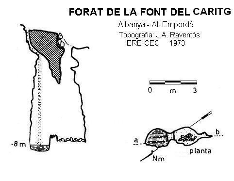 topo Forat de la Font del Caritg