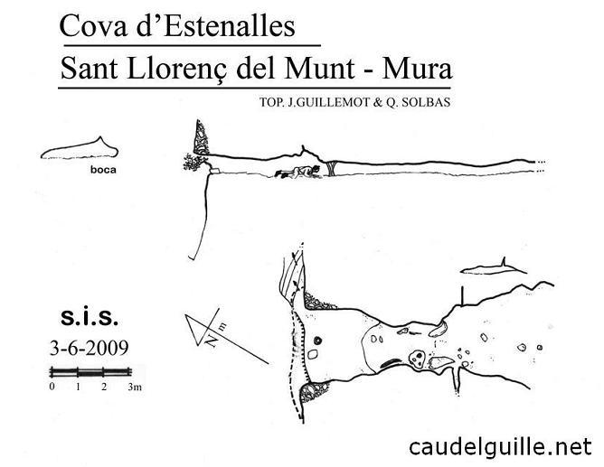 topo Cova d'Estenalles
