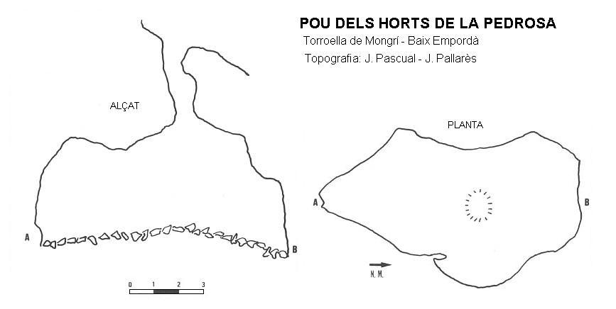 topo Pou dels Horts de la Pedrosa