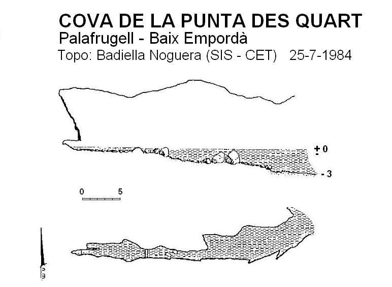 topo Cova de la Punta Des Quart