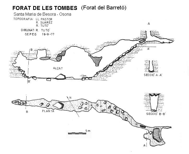 topo Forat de les Tombes