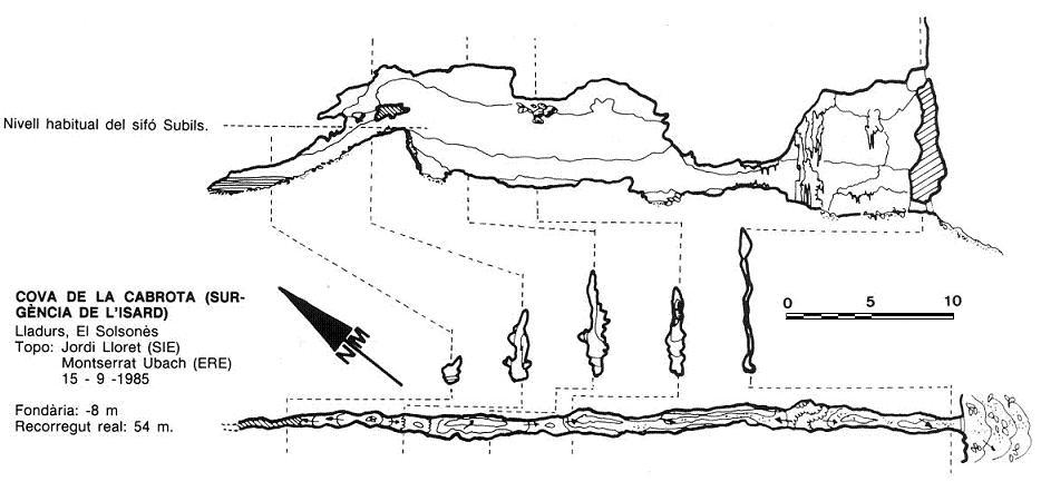 topo Cova de la Cabrota