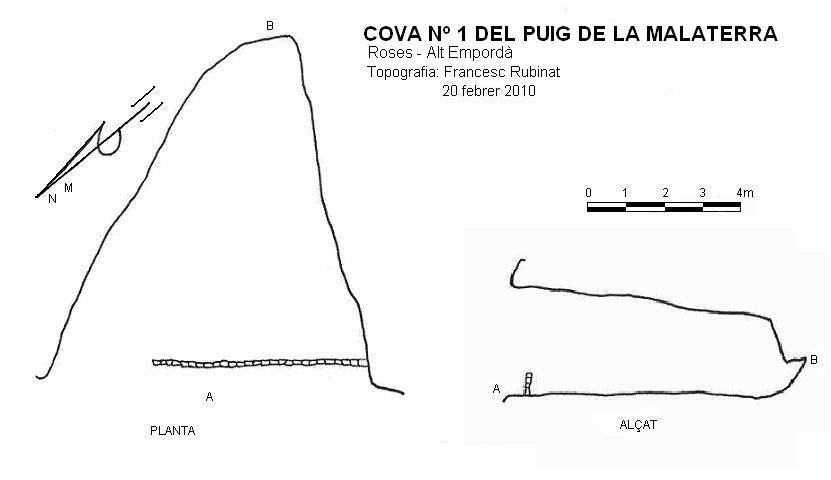 topo Cova Nº1 del Puig de la Malaterra