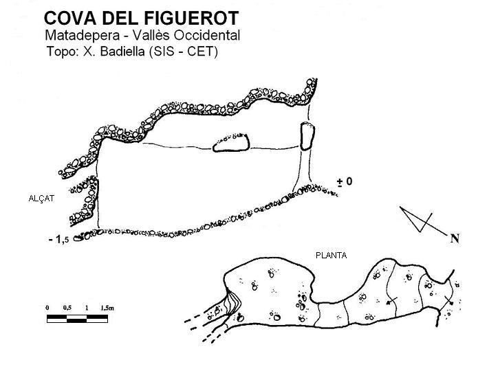 topo Cova del Figuerot