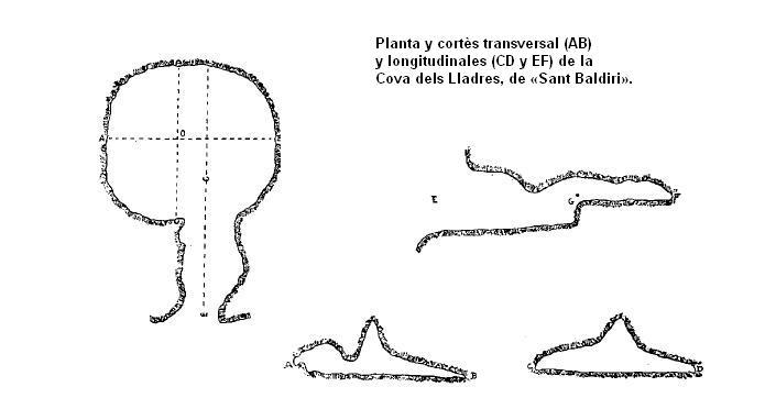 topo Cova dels Lladres