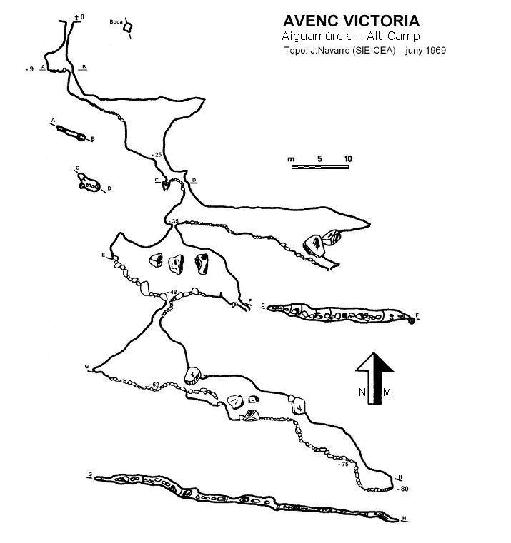 topo Avenc Victoria