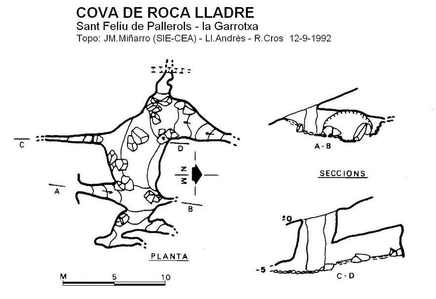 topo Cova de Roca Lladre