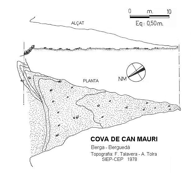 topo Cova de Can Mauri