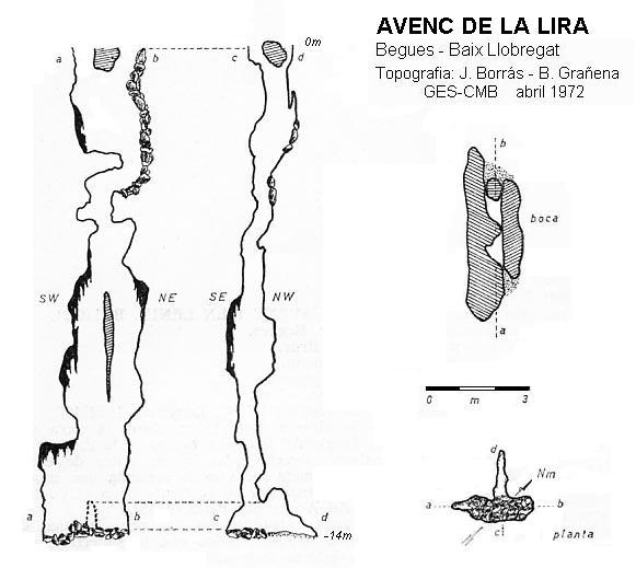 topo Avenc de la Lira
