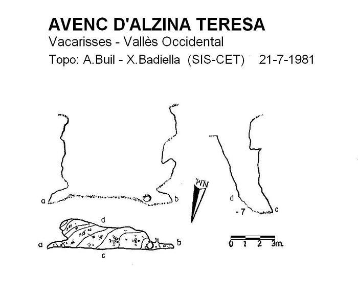 topo Avenc d'Alzina Teresa