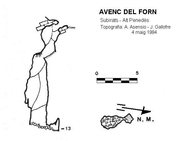 topo Avenc del Forn