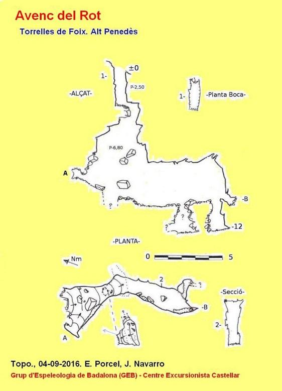 topo Avenc del Rot