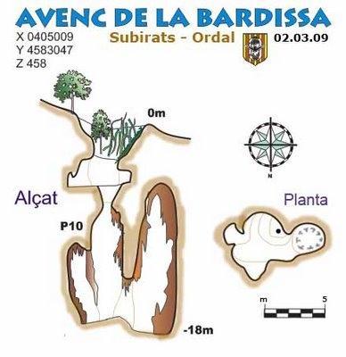 topo Avenc de la Bardissa