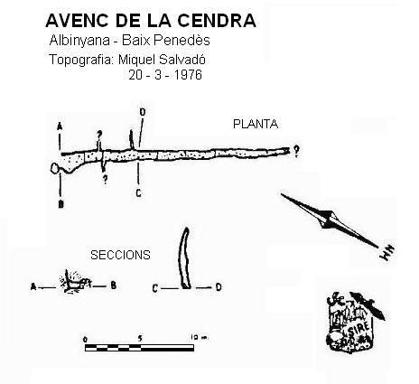 topo Avenc de la Cendra