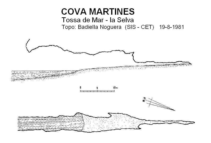 topo Cova Martines