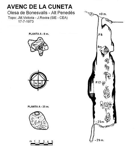 topo Avenc de la Cuneta