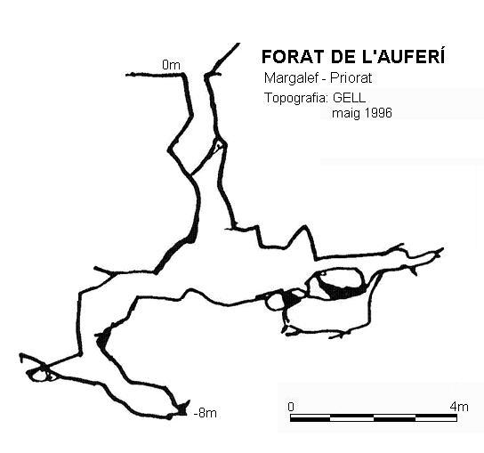 topo Forat de l'Auferí