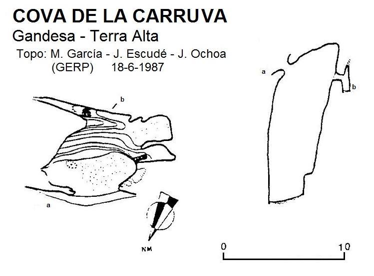 topo Cova de la Carruva