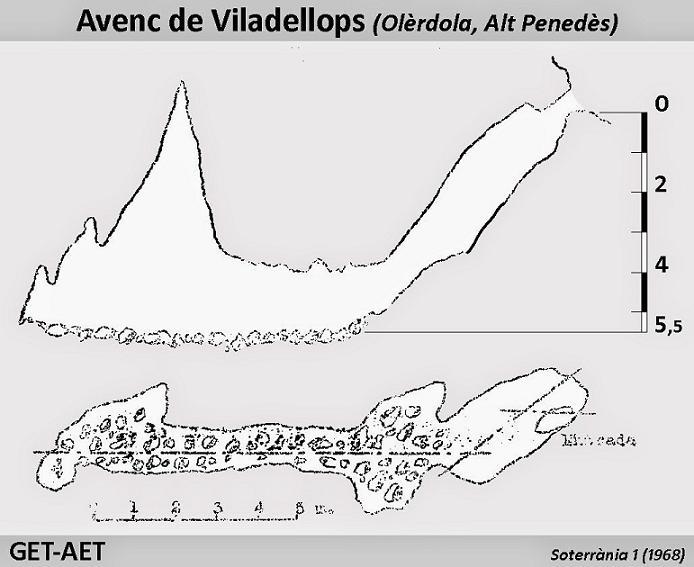topo Avenc de Viladellops